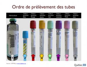 Ordre de prélèvement des tubes